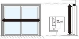 採寸方法アルペジオ窓枠正面